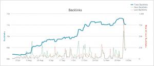 Backlinks Extra.com.br